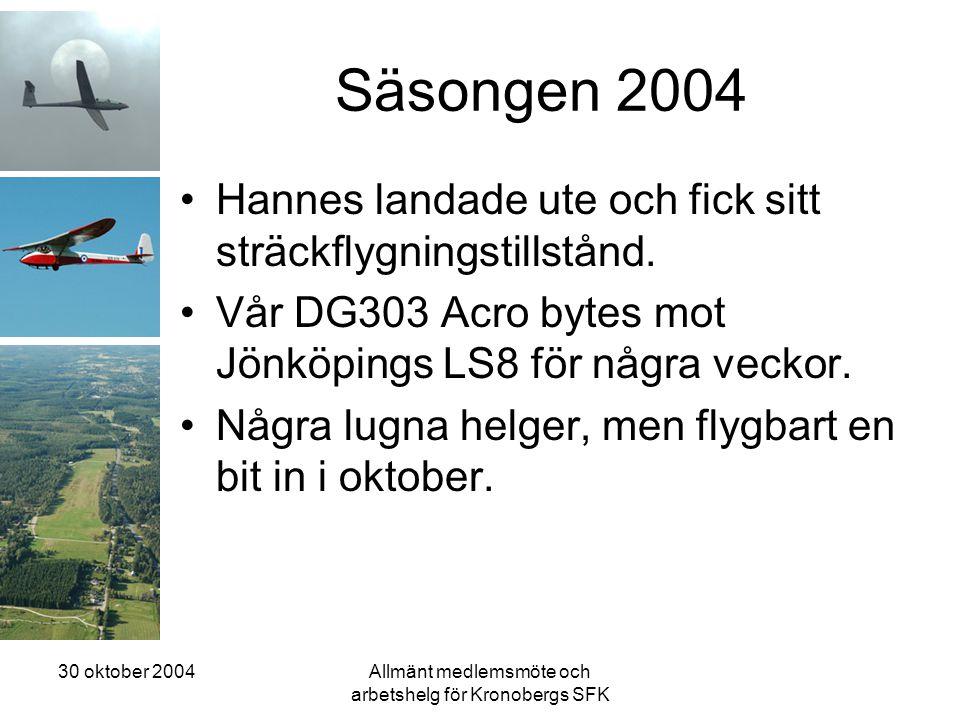 30 oktober 2004Allmänt medlemsmöte och arbetshelg för Kronobergs SFK Säsongen 2004 •Hannes landade ute och fick sitt sträckflygningstillstånd. •Vår DG