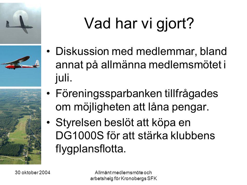 30 oktober 2004Allmänt medlemsmöte och arbetshelg för Kronobergs SFK Vad har vi gjort? •Diskussion med medlemmar, bland annat på allmänna medlemsmötet