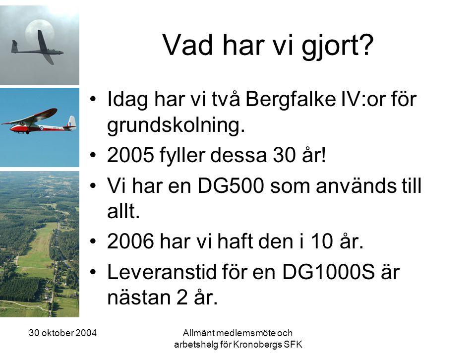 30 oktober 2004Allmänt medlemsmöte och arbetshelg för Kronobergs SFK Vad har vi gjort? •Idag har vi två Bergfalke IV:or för grundskolning. •2005 fylle