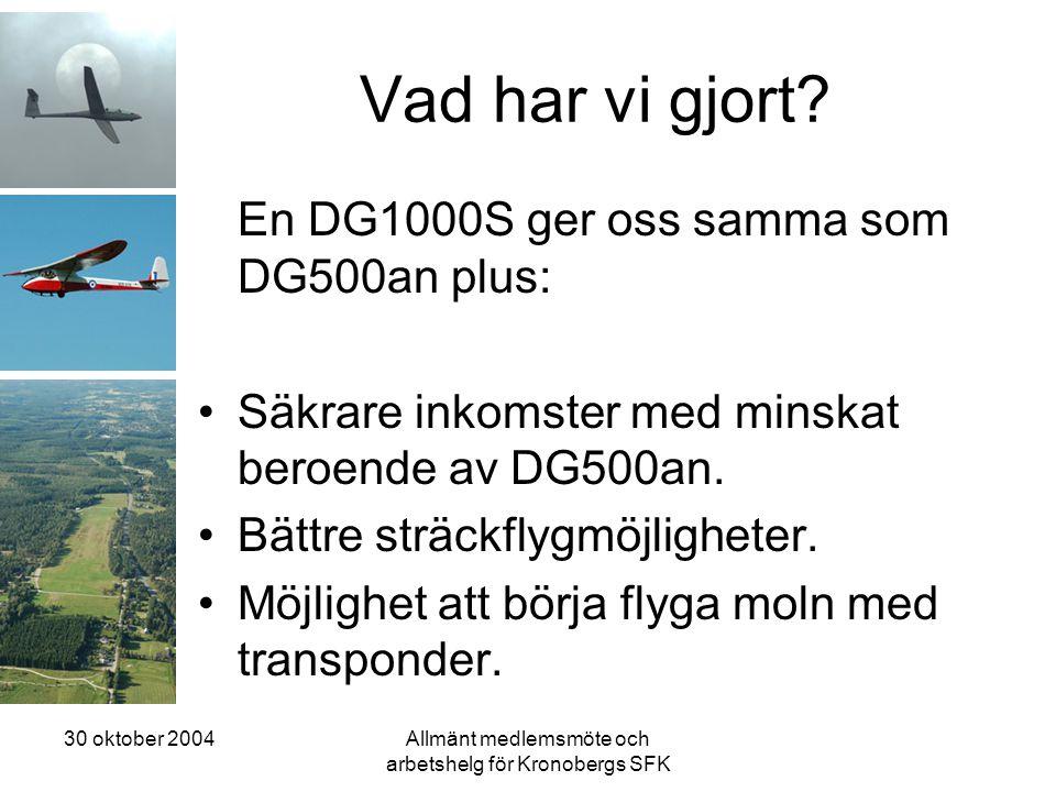 30 oktober 2004Allmänt medlemsmöte och arbetshelg för Kronobergs SFK Vad har vi gjort? En DG1000S ger oss samma som DG500an plus: •Säkrare inkomster m