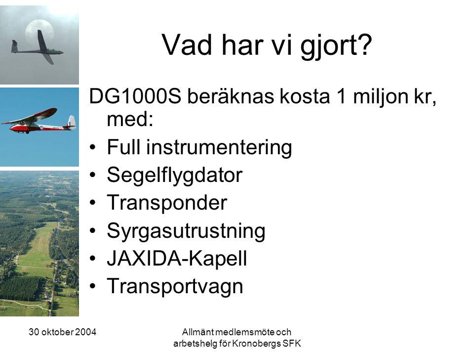 30 oktober 2004Allmänt medlemsmöte och arbetshelg för Kronobergs SFK Vad har vi gjort? DG1000S beräknas kosta 1 miljon kr, med: •Full instrumentering