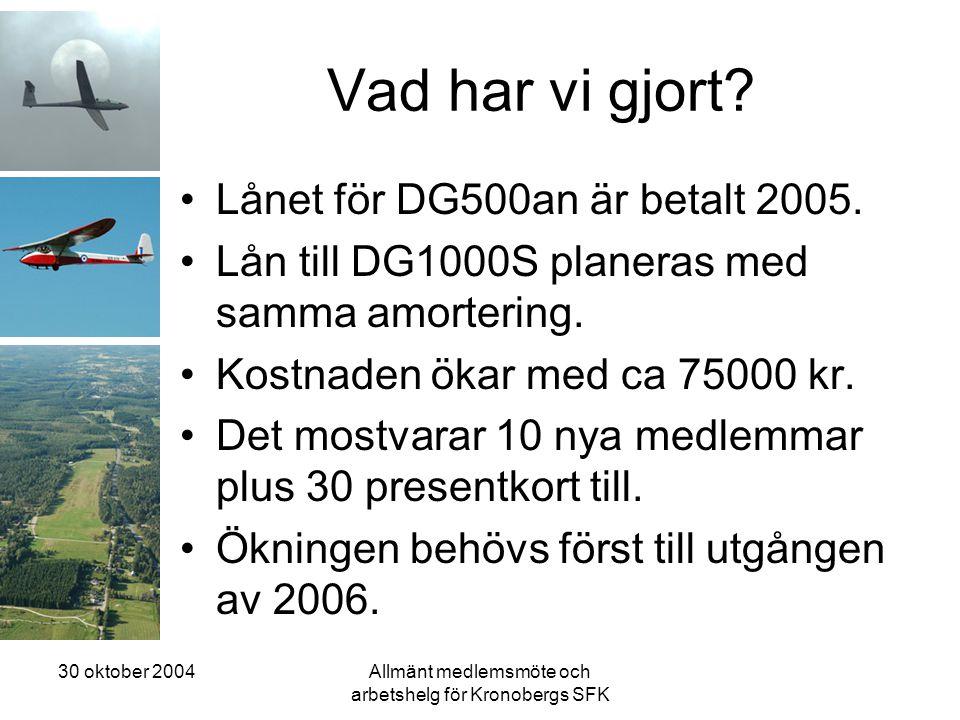 30 oktober 2004Allmänt medlemsmöte och arbetshelg för Kronobergs SFK Vad har vi gjort? •Lånet för DG500an är betalt 2005. •Lån till DG1000S planeras m