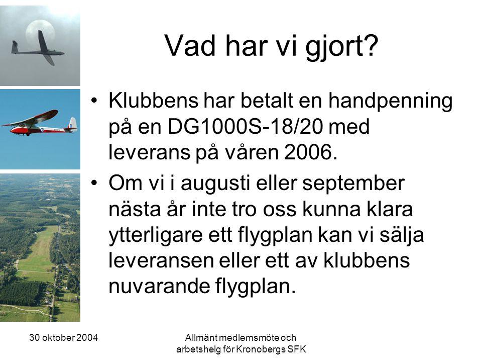 30 oktober 2004Allmänt medlemsmöte och arbetshelg för Kronobergs SFK Vad har vi gjort? •Klubbens har betalt en handpenning på en DG1000S-18/20 med lev