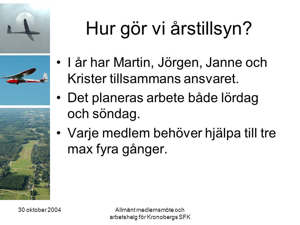 30 oktober 2004Allmänt medlemsmöte och arbetshelg för Kronobergs SFK Hur gör vi årstillsyn? •I år har Martin, Jörgen, Janne och Krister tillsammans an