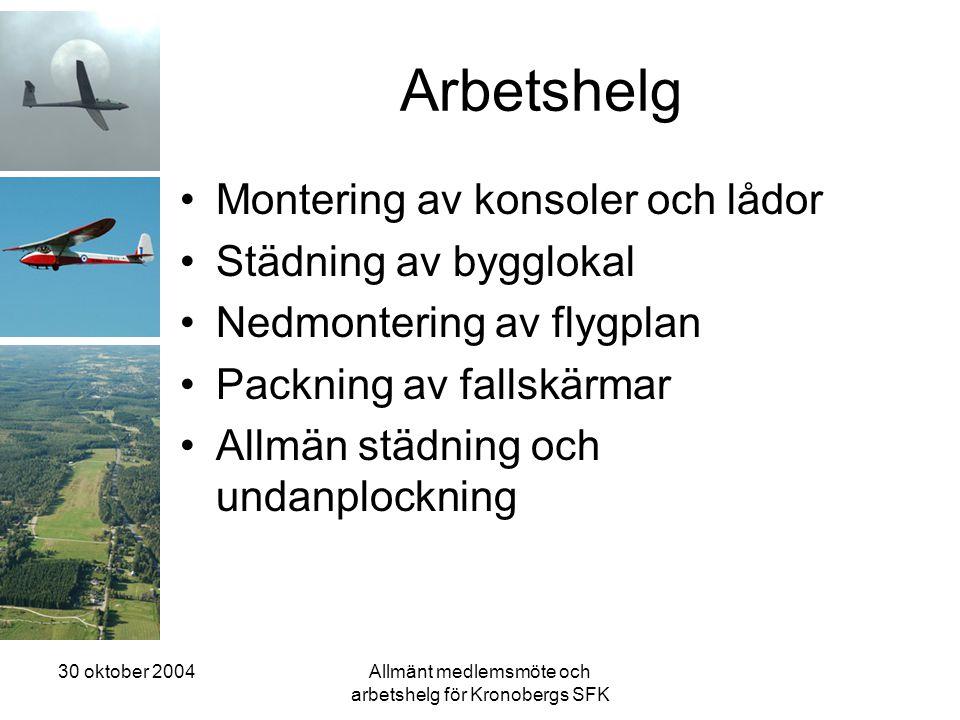30 oktober 2004Allmänt medlemsmöte och arbetshelg för Kronobergs SFK Arbetshelg •Montering av konsoler och lådor •Städning av bygglokal •Nedmontering av flygplan •Packning av fallskärmar •Allmän städning och undanplockning