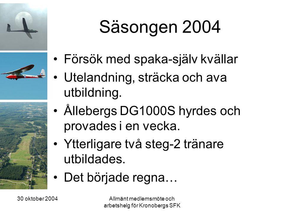 30 oktober 2004Allmänt medlemsmöte och arbetshelg för Kronobergs SFK Säsongen 2004 •Försök med spaka-själv kvällar •Utelandning, sträcka och ava utbildning.