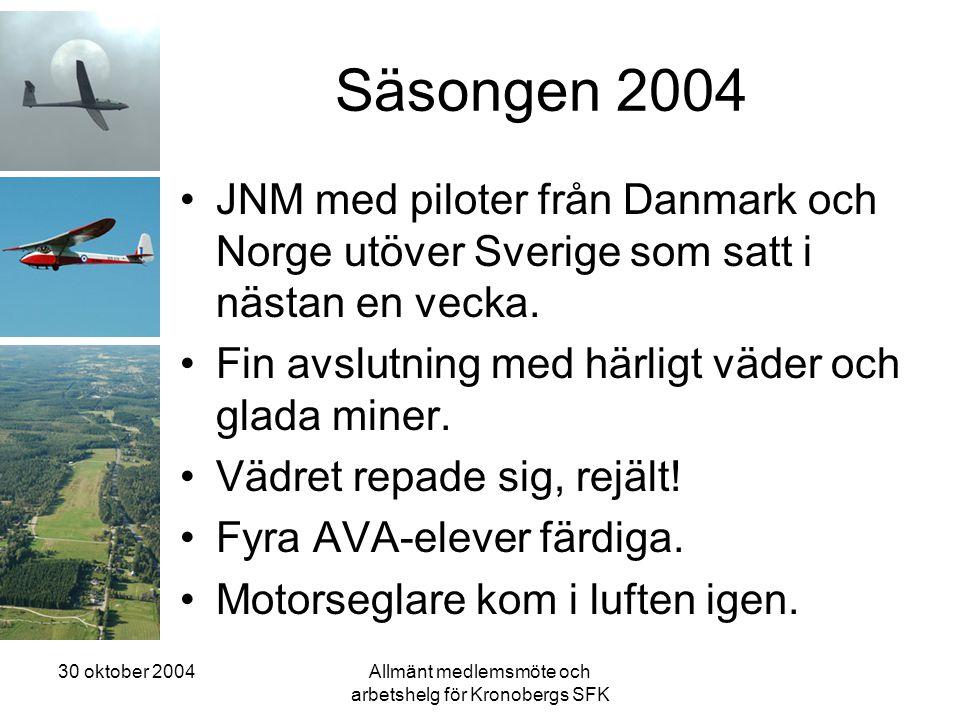30 oktober 2004Allmänt medlemsmöte och arbetshelg för Kronobergs SFK Säsongen 2004 •JNM med piloter från Danmark och Norge utöver Sverige som satt i nästan en vecka.