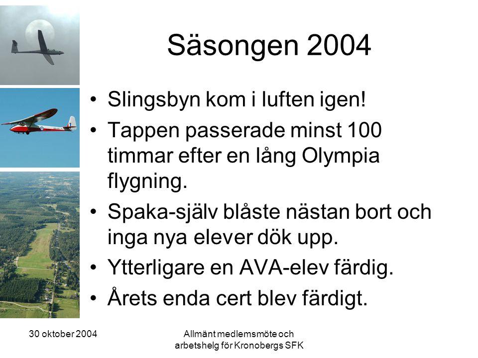 30 oktober 2004Allmänt medlemsmöte och arbetshelg för Kronobergs SFK Säsongen 2004 •Slingsbyn kom i luften igen! •Tappen passerade minst 100 timmar ef