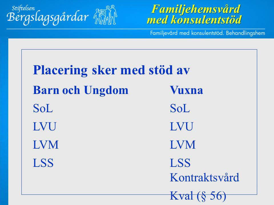 Placering sker med stöd av Barn och UngdomVuxnaSoLLVULVM LSS LSS Kontraktsvård Kval (§ 56)Familjehemsvård med konsulentstöd