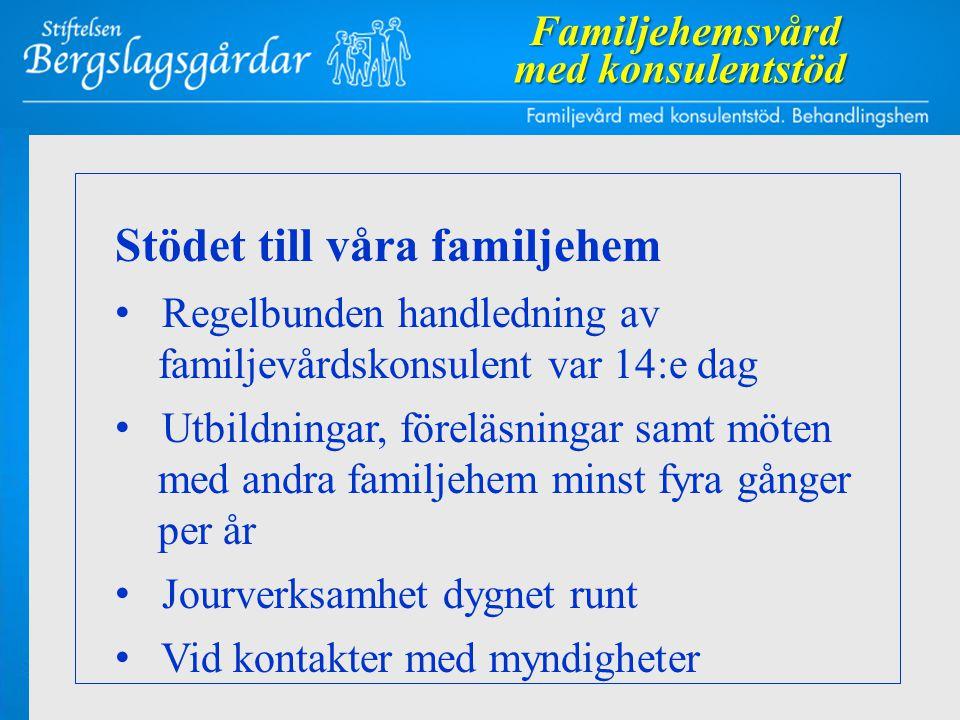 Stödet till våra familjehem • Regelbunden handledning av familjevårdskonsulent var 14:e dag • Utbildningar, föreläsningar samt möten med andra familje