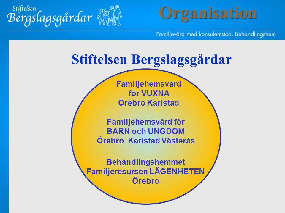 Familjehemsvård för VUXNA Örebro Karlstad Familjehemsvård för BARN och UNGDOM Örebro Karlstad Västerås Behandlingshemmet Familjeresursen LÄGENHETEN Ör