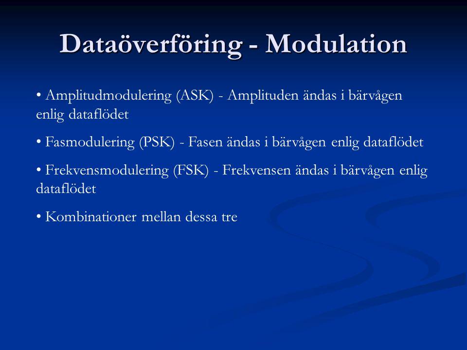 Dataöverföring - Modulation • Amplitudmodulering (ASK) - Amplituden ändas i bärvågen enlig dataflödet • Fasmodulering (PSK) - Fasen ändas i bärvågen e