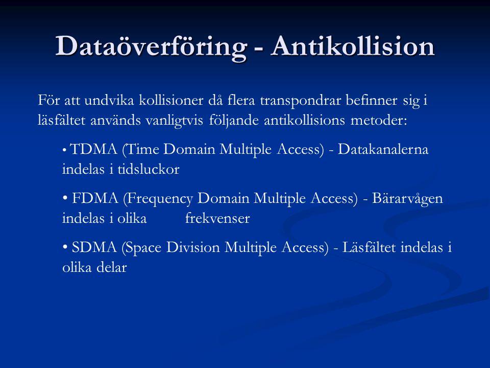 Dataöverföring - Antikollision För att undvika kollisioner då flera transpondrar befinner sig i läsfältet används vanligtvis följande antikollisions m