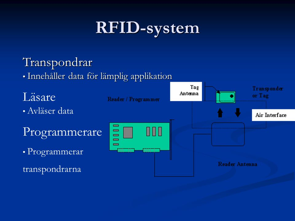 Transpondrar - Uppbyggnad • Tillverkade med lågkraftsintegrerade kretsar med extern spole eller coil-on-chip - teknologi, vilka fungerar som antenn • Minnet i transpondern kan bestå av: Skrivskyddat (ROM) - Används för säkerhetsdata och operativsystemet Skrivbartminne (RAM) - Används för temporär dataförvaring när transpondern kommunicerar med systemet Elektroniskt raderbart och programmerbart skrivskyddat minne (EEPROM) - Används för lagring av data i transpondern • Hölje som passar användnings området