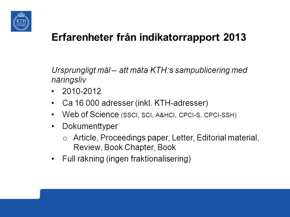 Erfarenheter från indikatorrapport 2013 Ursprungligt mål – att mäta KTH:s sampublicering med näringsliv •2010-2012 •Ca 16 000 adresser (inkl.