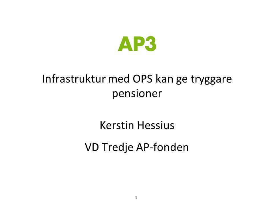 AP3s uppdrag • Att förvalta fondkapitalet till största möjliga nytta för pensionssystemet genom att skapa hög avkastning till låg risk • Mål är att  Skapa 4% real avkastning i snitt per år  Att bedriva en kostnadseffektiv förvaltning 2