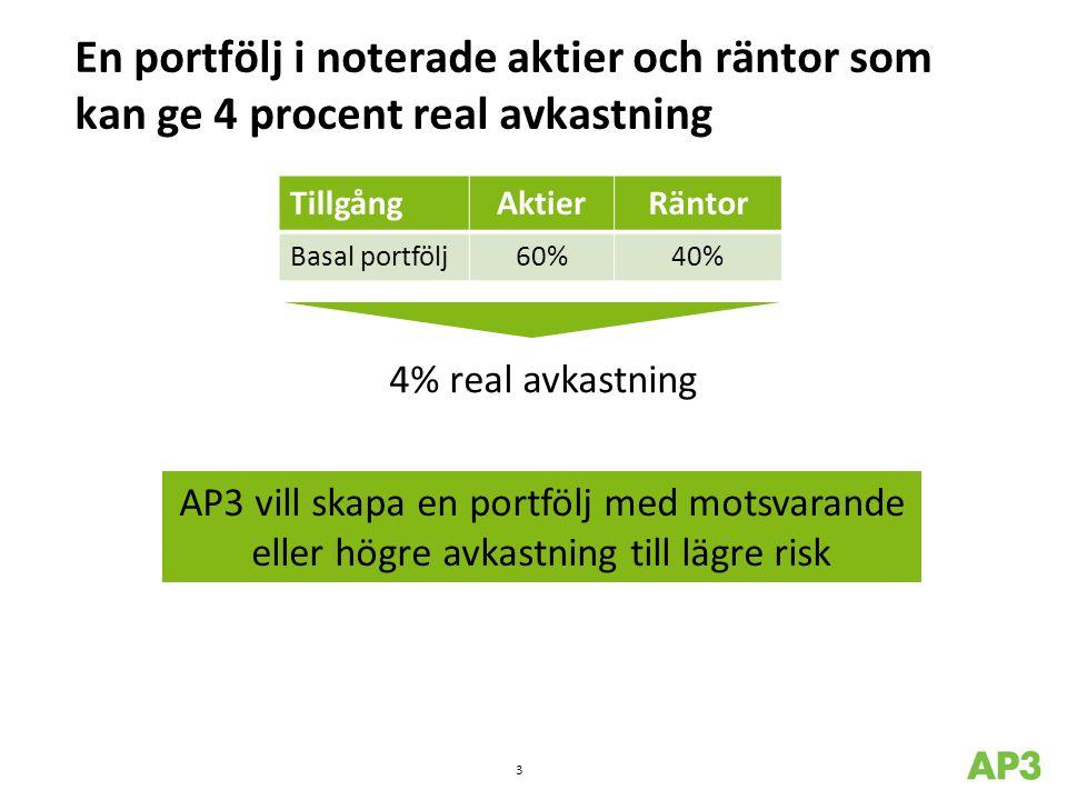 Varför är AP-fonderna lämpliga investerare inom infrastruktur.