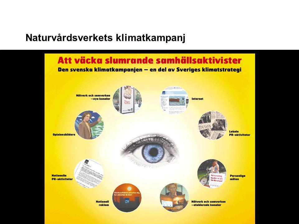 Naturvårdsverkets klimatkampanj