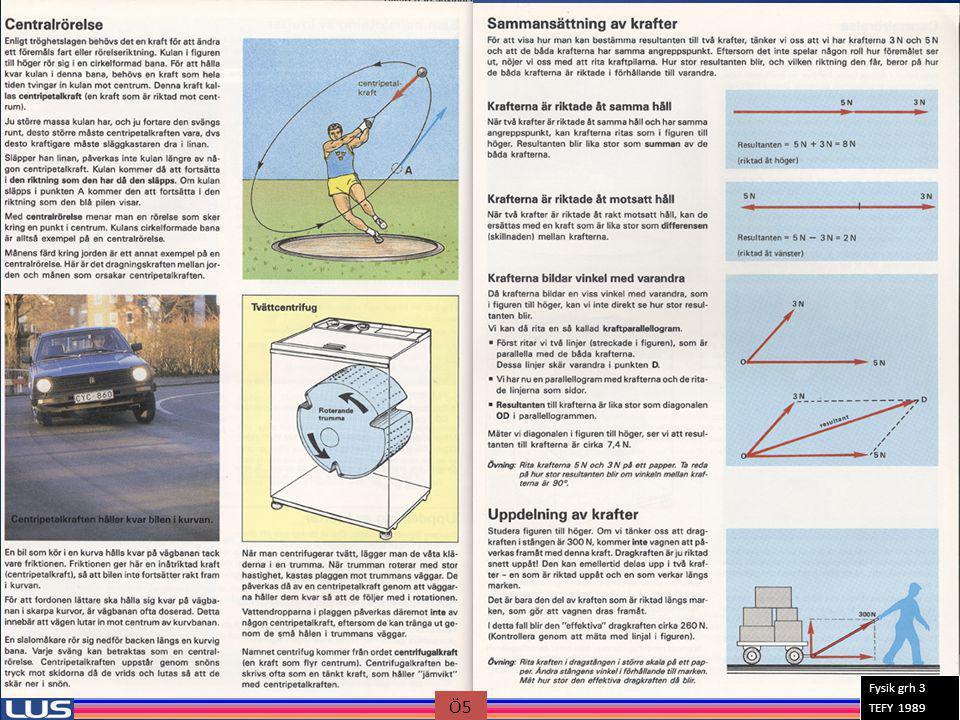 Fysik grh 3 TEFY 1989 Ö5