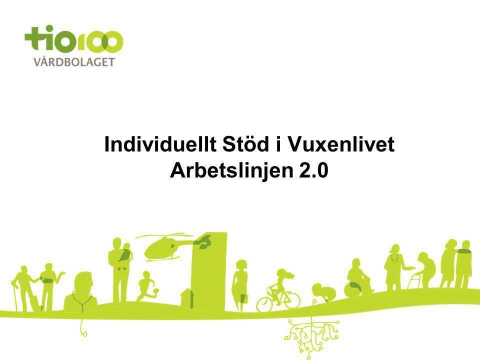 Individuellt Stöd i Vuxenlivet Arbetslinjen 2.0