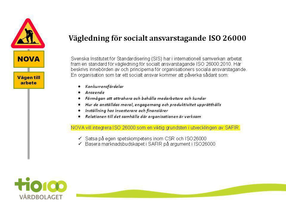 NOVA Vägen till arbete Vägledning för socialt ansvarstagande ISO 26000