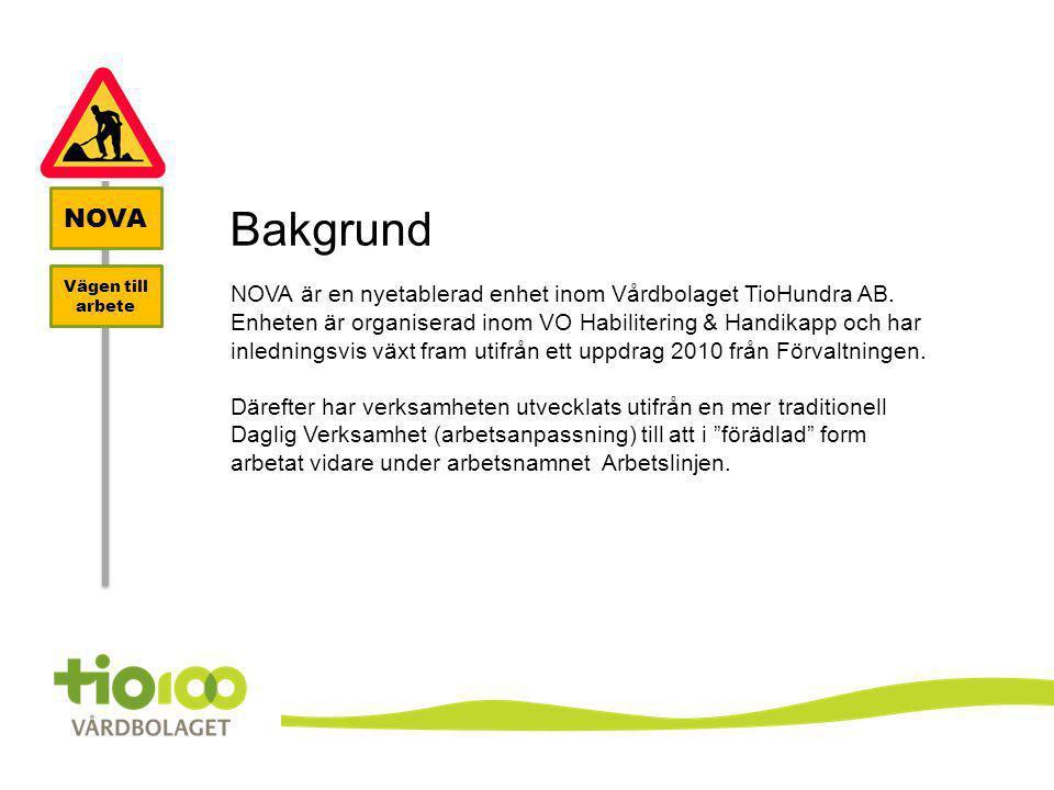 Bakgrund NOVA är en nyetablerad enhet inom Vårdbolaget TioHundra AB. Enheten är organiserad inom VO Habilitering & Handikapp och har inledningsvis väx
