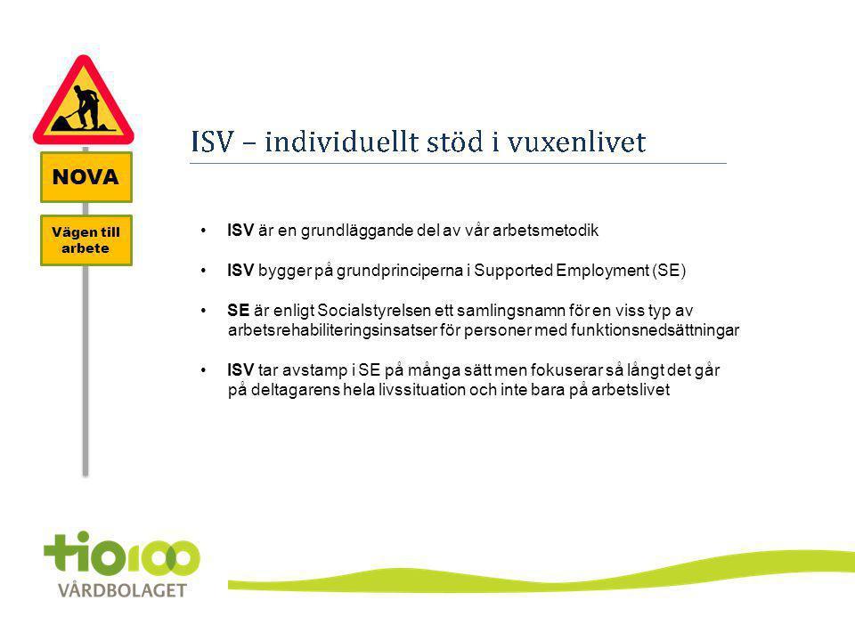 NOVA Vägen till arbete •ISV är en grundläggande del av vår arbetsmetodik •ISV bygger på grundprinciperna i Supported Employment (SE) •SE är enligt Soc
