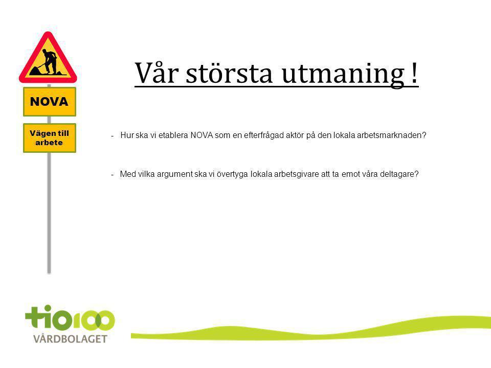NOVA Vägen till arbete Vår största utmaning ! -Hur ska vi etablera NOVA som en efterfrågad aktör på den lokala arbetsmarknaden? -Med vilka argument sk