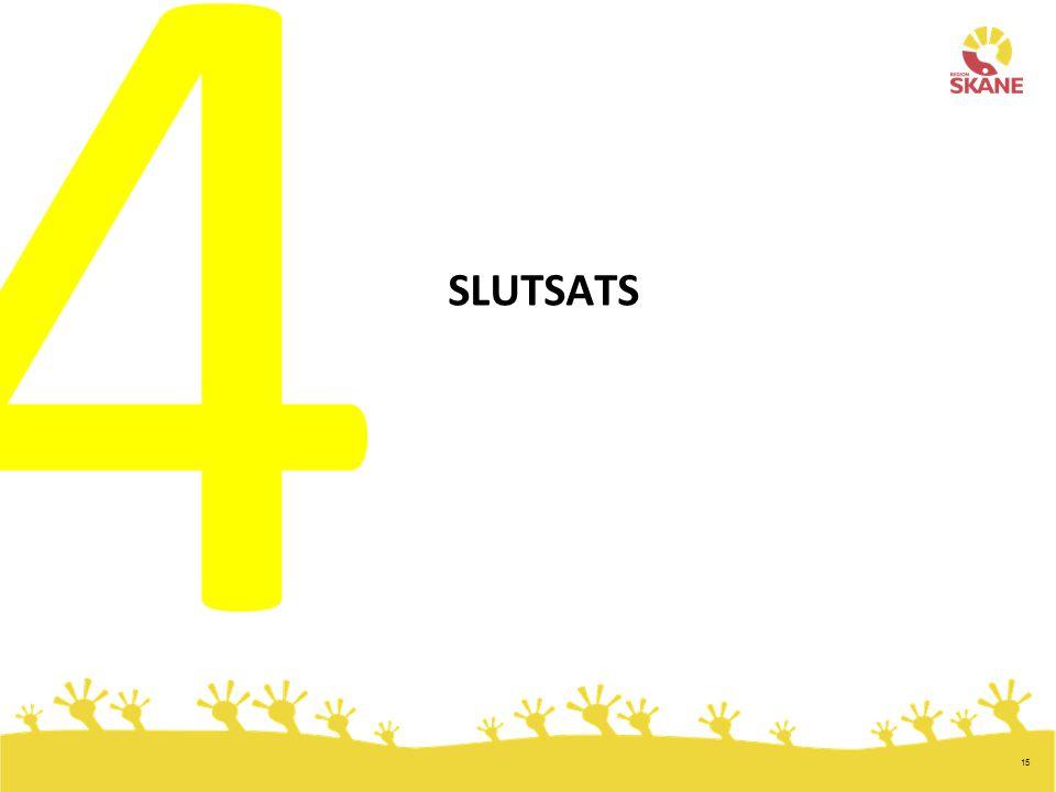 15 SLUTSATS 4