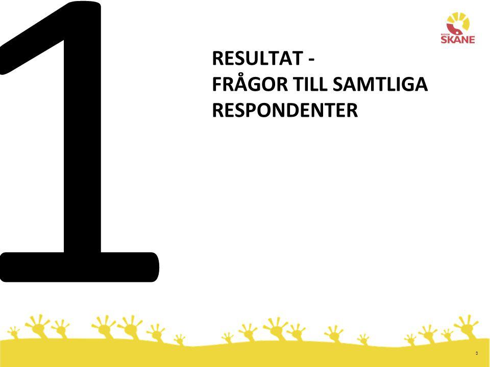 3 RESULTAT - FRÅGOR TILL SAMTLIGA RESPONDENTER 1