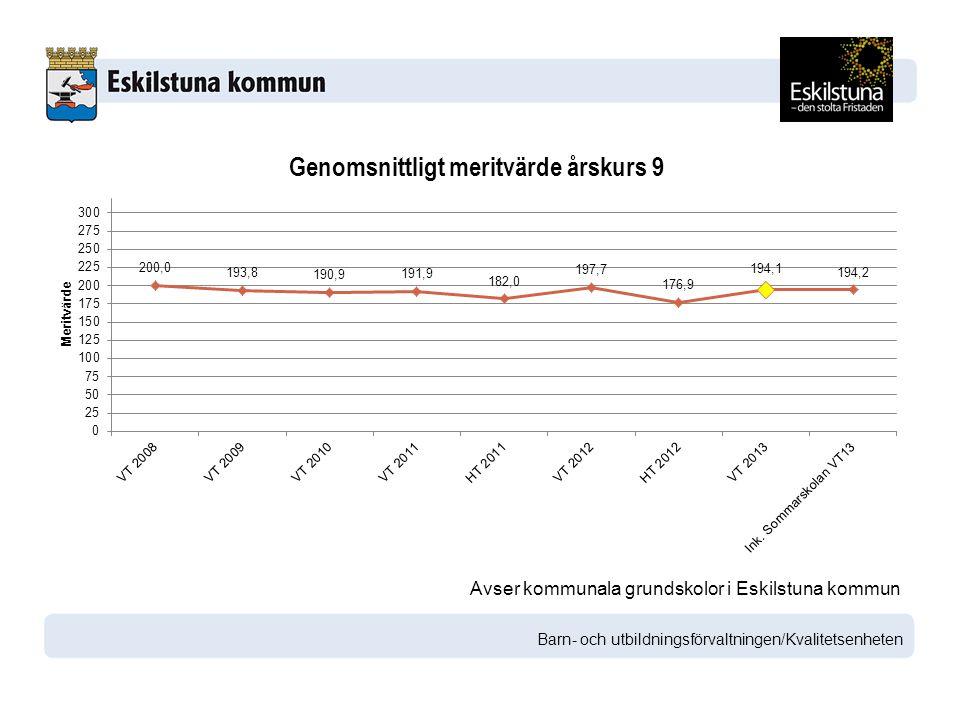 Avser kommunala grundskolor i Eskilstuna kommun Barn- och utbildningsförvaltningen/Kvalitetsenheten