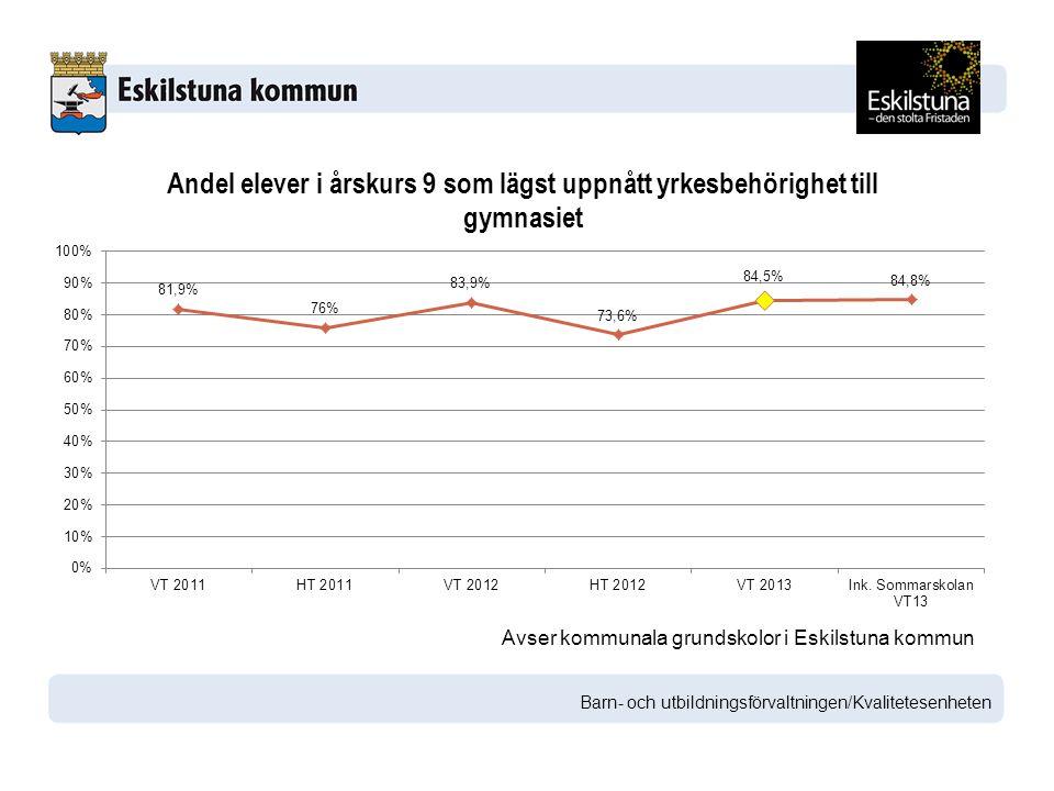Barn- och utbildningsförvaltningen/Kvalitetesenheten Avser kommunala grundskolor i Eskilstuna kommun