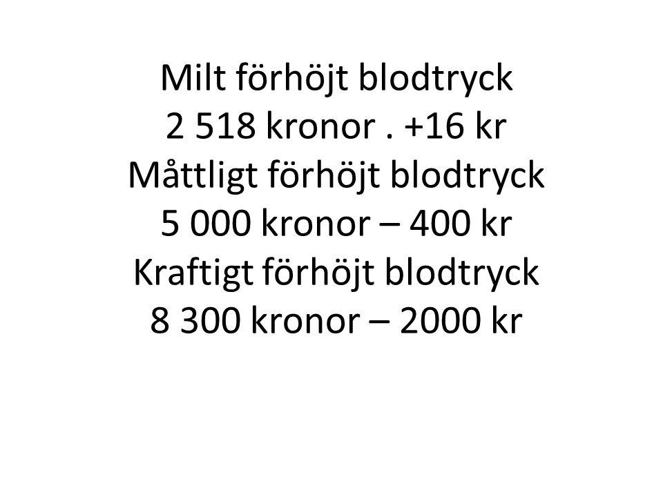 Milt förhöjt blodtryck 2 518 kronor.