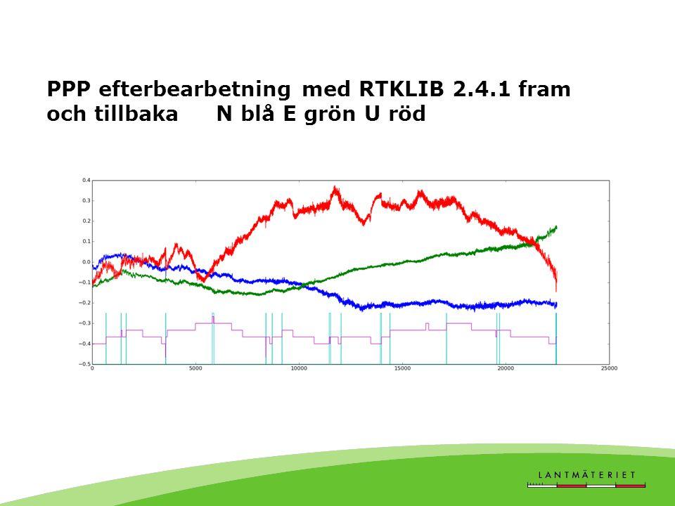 PPP efterbearbetning med RTKLIB 2.4.1 fram och tillbaka N blå E grön U röd