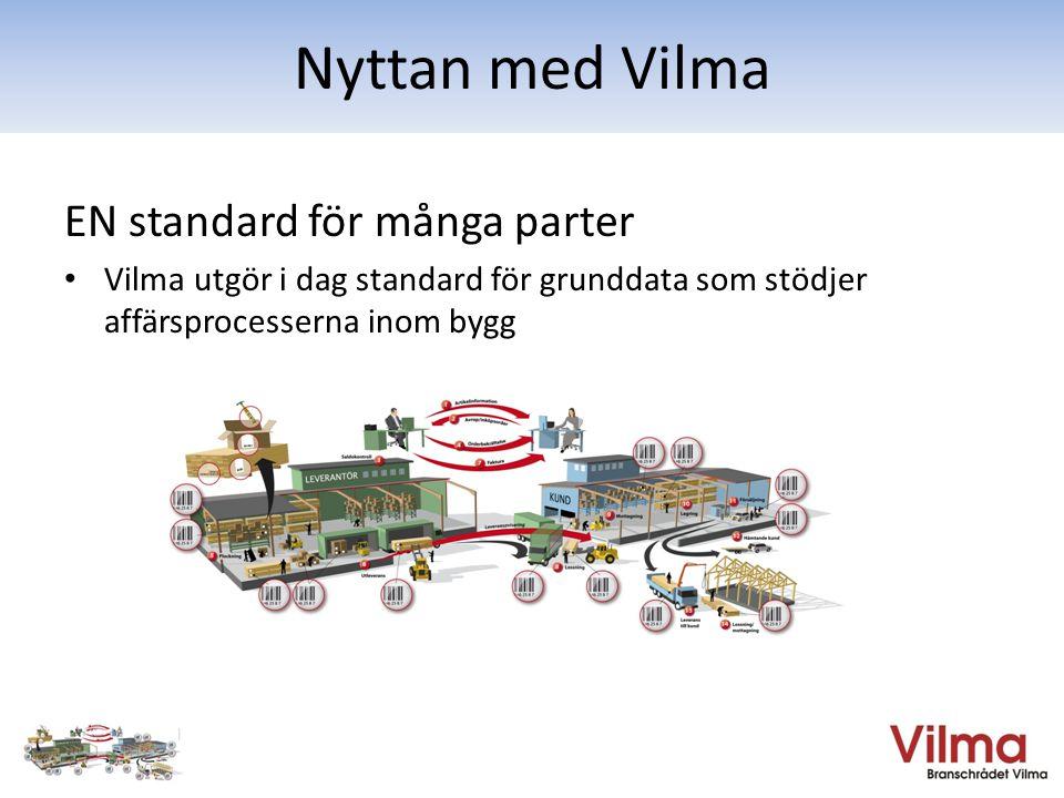 Nyttan med Vilma EN standard för många parter • Vilma utgör i dag standard för grunddata som stödjer affärsprocesserna inom bygg