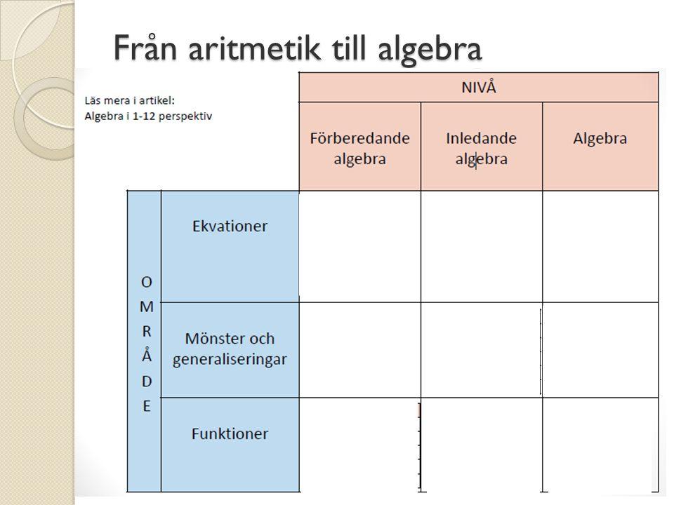 Från aritmetik till algebra 18