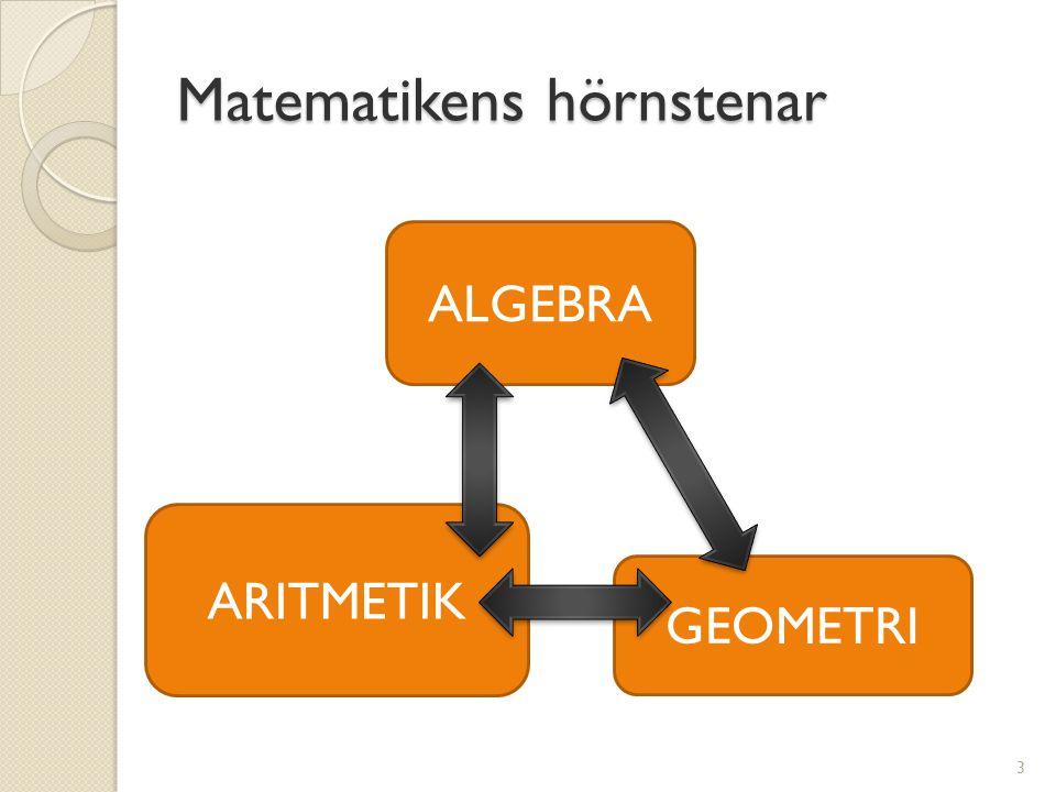 Matematikens hörnstenar 3 ARITMETIK GEOMETRI ALGEBRA