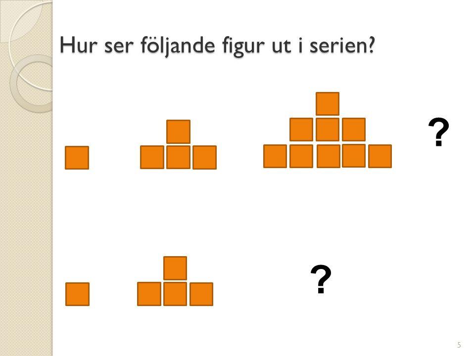 Vilket är sambandet mellan figurens nummer (N) och antalet kvadrater (K).