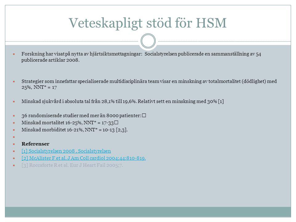 Veteskapligt stöd för HSM  Forskning har visat på nytta av hjärtsiktsmottagningar: Socialstyrelsen publicerade en sammanställning av 54 publicerade artiklar 2008.