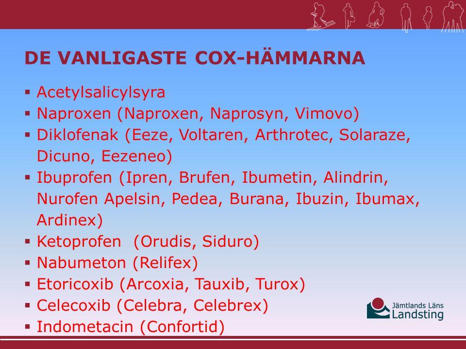 GENERELLA COX-HÄMMAR-INTERAKTIONER  D-interaktion (kliniskt betydelsefull interaktion som bör undvikas) :  Warfarin  C-interaktioner:  Dabigatran (Pradaxa), apixaban (ELIQUIS), rivaroxaban (Xarelto)  Diuretika (exempel furosemid, bendroflumetiazid)  Litium  SSRI ( exempel citalopram)  ACE-hämmare ( exempel enalapril)  ARB (exempel losartan)  Betablockerare ( exempel metoprolol) SFINX