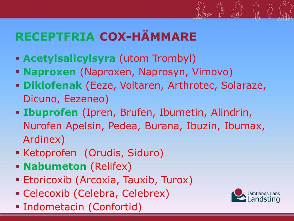 RISKER MED COX-HÄMMARE  Metaanalys av över 600 randomiserade studier med över 300 000 patienter  Signifikanta relativa riskökningar: Lancet maj 2013 LäkemedelTotal mortalitet Kardiovas- kulär död Allvarlig hjärtkärlhän- delse Celecoxib och rofecoxib 22 %37 %58 % Diklofenak 75mgx2 Ej signifikant41 %65 % Ibuprofen 800mgx3 Ej signifikant 122 % Naproxen 500mgx2 Ingen ökning