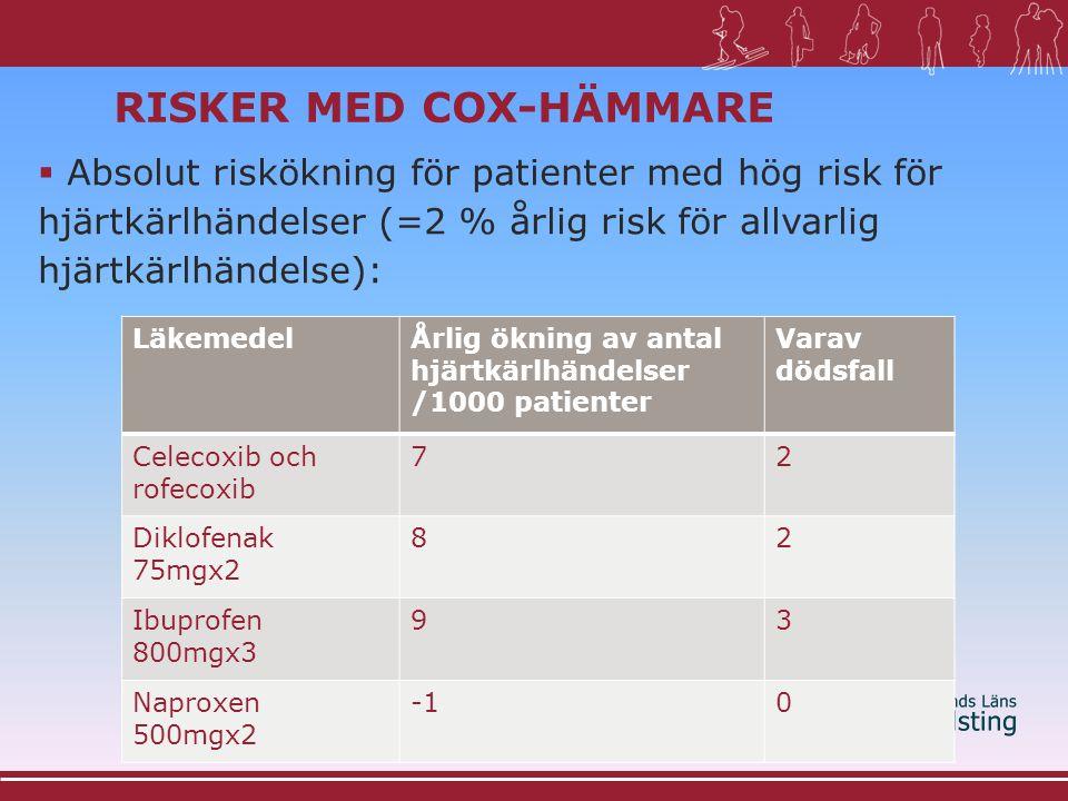 ALTERNATIV TILL COX-HÄMMARE  Vid giktattack:  Perorala steroider (t.ex.