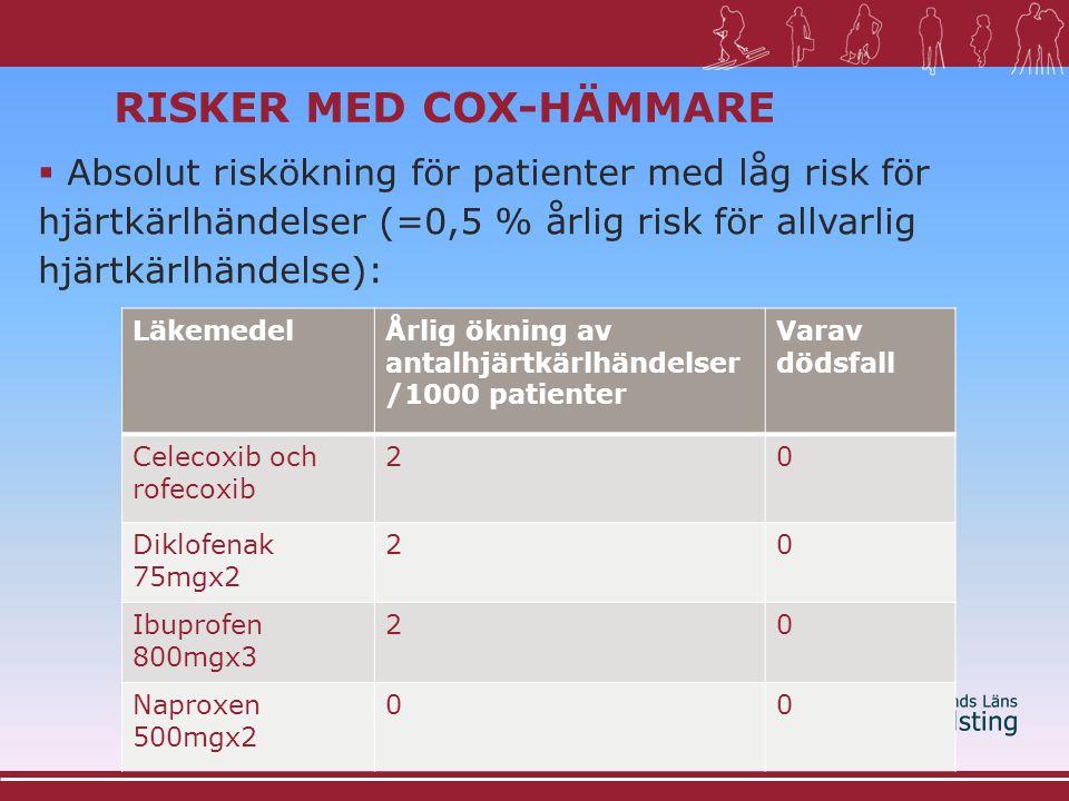 PRECISION-STUDIEN  20 000 patienter med RA eller artros + hög kardiovaskulär risk (får stå på högst 325 mg ASA)  Jämför celecoxib, naproxen och ibuprofen  Primär ändpunkt: kardiovaskulära händelser  Sponsor: Pfizer  Beräknas bli klar 2015 Prospective Randomized Evaluation of Celecoxib Integrated Safety versus Ibuprofen Or Naproxen (PRECISION), a cardiovascular end point trial of nonsteroidal antiinflammatory agents in patients with arthritis 7Läkemedelskommittén