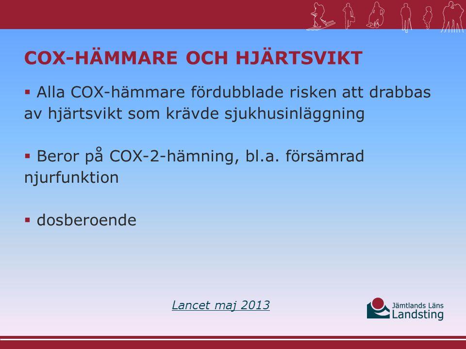 OM COX-HÄMMARE ÄNDÅ SKA ANVÄNDAS:  Utvärtes om möjligt:  Ex.