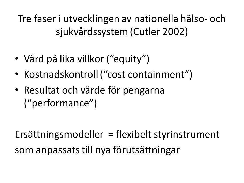 """Tre faser i utvecklingen av nationella hälso- och sjukvårdssystem (Cutler 2002) • Vård på lika villkor (""""equity"""") • Kostnadskontroll (""""cost containmen"""