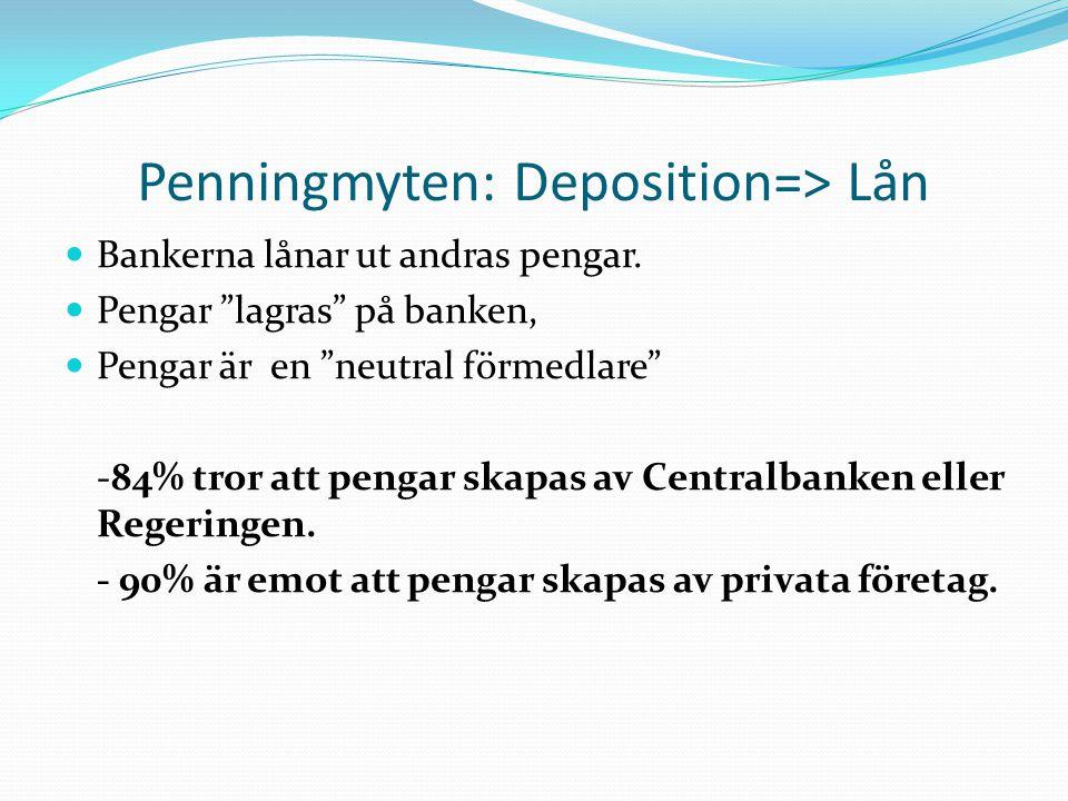 """Penningmyten: Deposition=> Lån  Bankerna lånar ut andras pengar.  Pengar """"lagras"""" på banken,  Pengar är en """"neutral förmedlare"""" -84% tror att penga"""