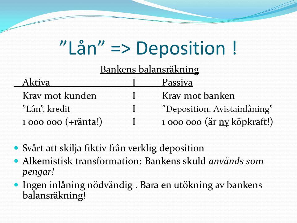 """""""Lån"""" => Deposition ! Bankens balansräkning AktivaIPassiva Krav mot kundenIKrav mot banken """"Lån"""", kredit I"""" Deposition, Avistainlåning"""" 1 000 000 (+rä"""