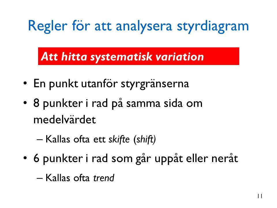 Regler för att analysera styrdiagram • En punkt utanför styrgränserna • 8 punkter i rad på samma sida om medelvärdet – Kallas ofta ett skifte (shift)