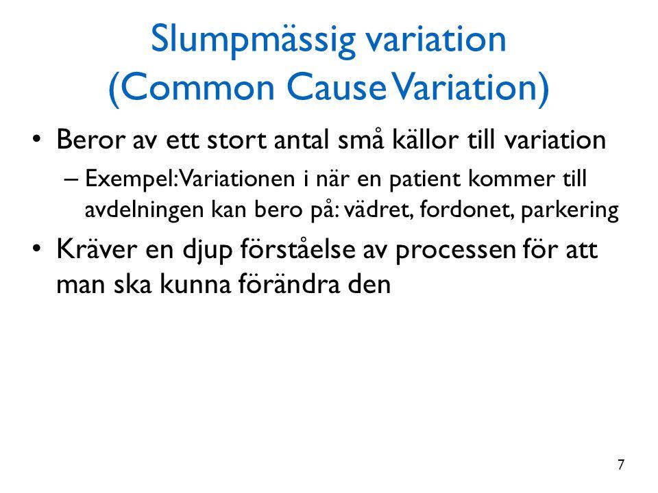 Slumpmässig variation (Common Cause Variation) • Beror av ett stort antal små källor till variation – Exempel: Variationen i när en patient kommer til