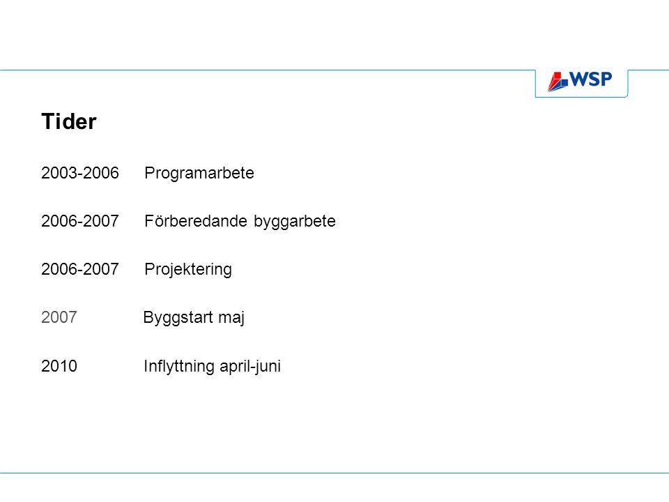 Tider 2003-2006 Programarbete 2006-2007 Förberedande byggarbete 2006-2007 Projektering 2007 Byggstart maj 2010 Inflyttning april-juni